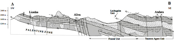 Cross section Aliva mine