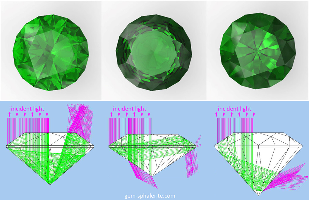 Raytrace study for emerald of different proportions